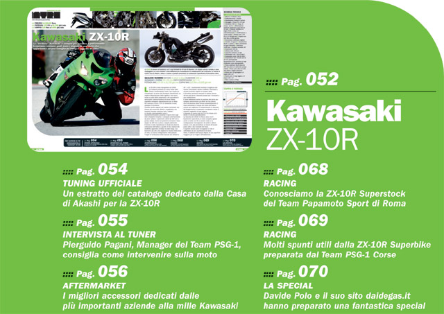 zx-10r