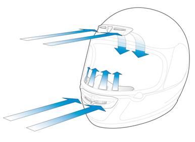 presa aria mentoniera e presa aria superiore